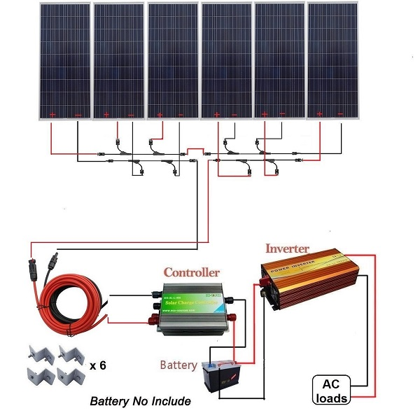 900W 24V Polycrystalline Off Grid Solar Panel Kit for Homes, RVs, Trailers-1